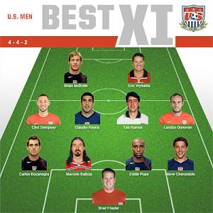 Donovan Tops All-Time MNT Best XI - Southern Soccer Scene
